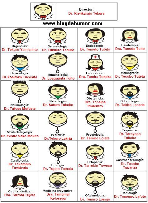 Doctores de prestigio en el Japon